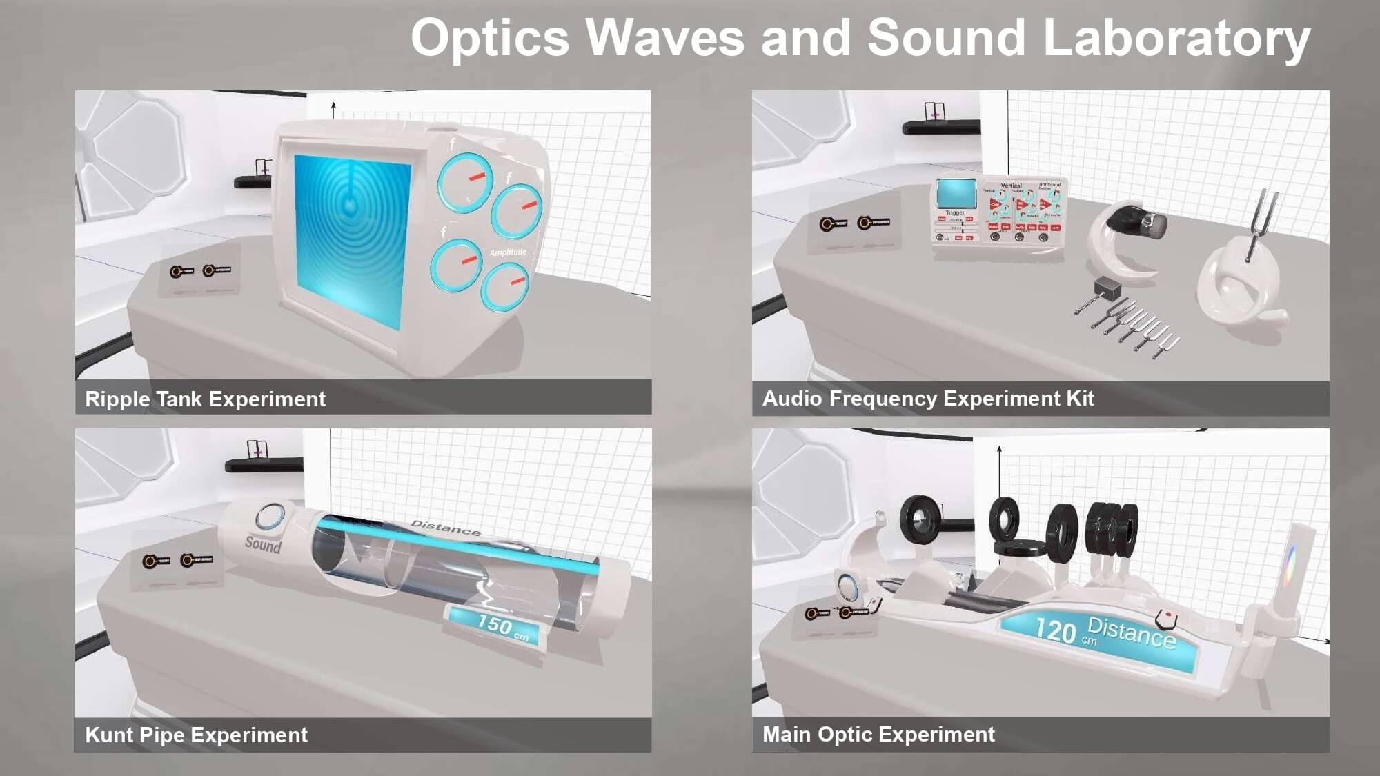 Optics and Waves Laboratory