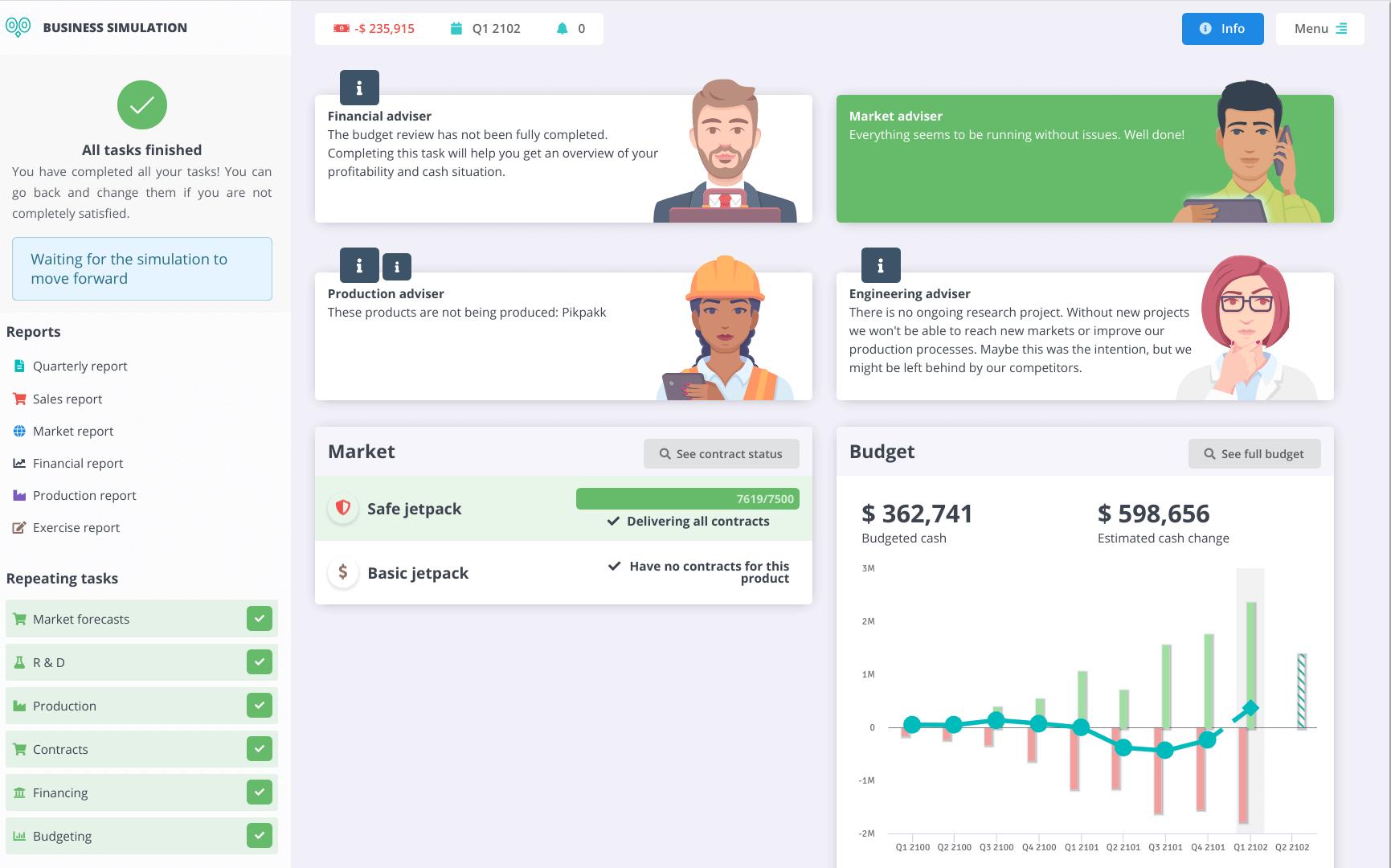 Hubro Business Simulation